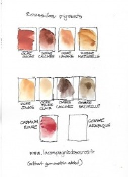Pigments from Roussillon