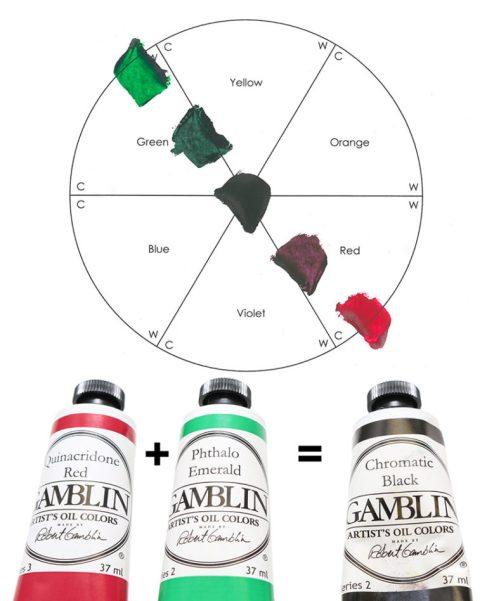 gamblin black2