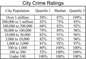 _2012 total violent crime quality ratings.xls