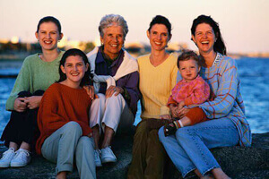 senior life planning - Best Retirement Location