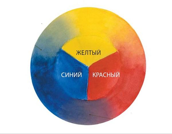 non-fikshn - Синими, желтыми, красными: 8 советов о том, как рисовать цветными карандашами - творчество, рисование
