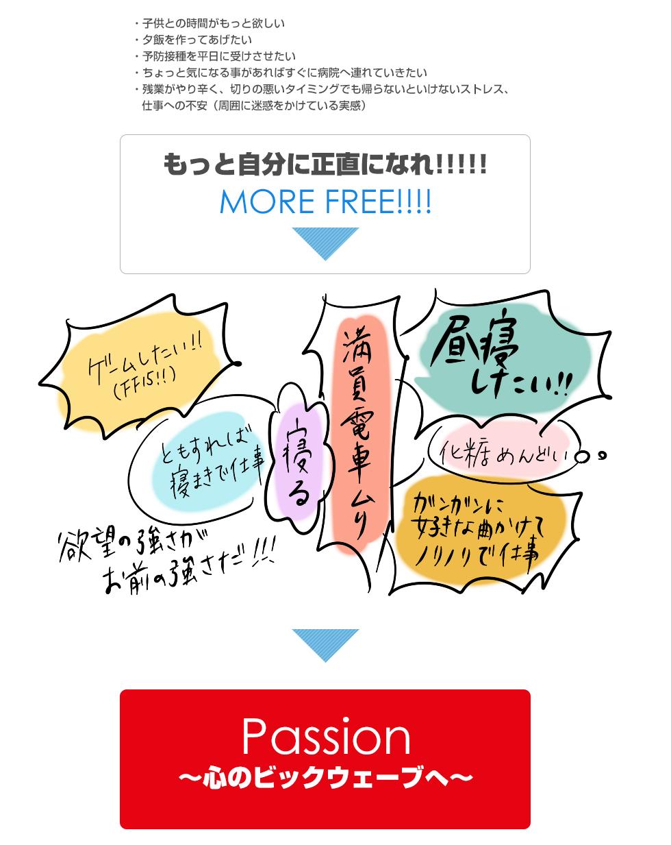 passionの方程式