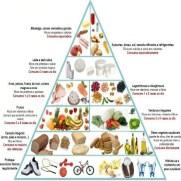 198769-alimentação-saudavel-piramide-600x600