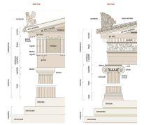 tempio-greco-dorico-ionico
