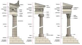 tempio-greco-ordini