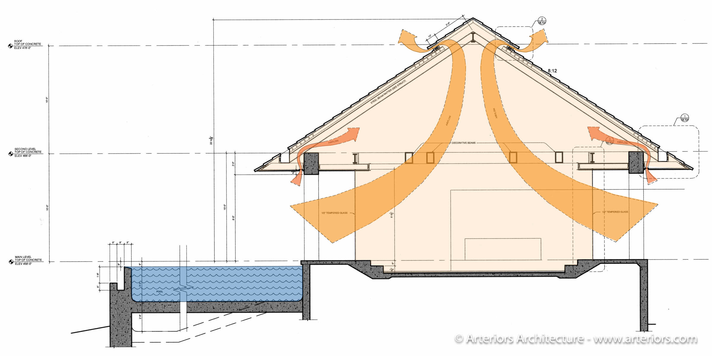 Natural Ventilation and Airflow