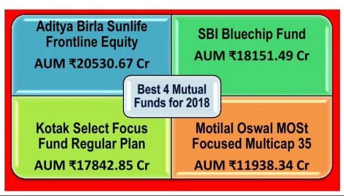Best Mutual Fund Investment for 2018