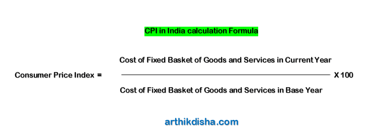 CPI in India Formula
