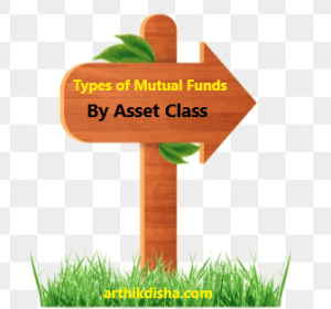 Types of Mutual Funds -Asset Class