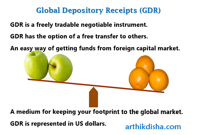 Global Depository Receipts advantages