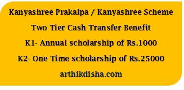 Kanyashree Prakalpa & Kanyashree Scheme-ArthikDisha