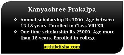 Kanyashree Prakalpa eligibility-ArthikDisha