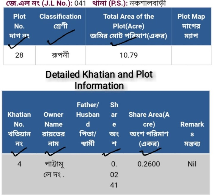 Detailed Banglarbhumi Khatian and Plot information -ArthikDisha
