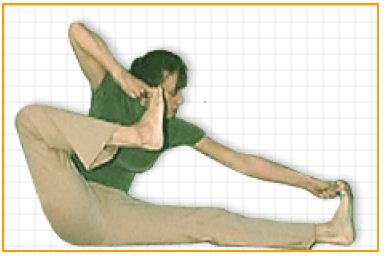 yoga :The Shooting – bow - Pose