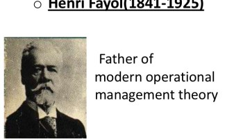 Scientific Management by F W  Taylor - Article1000 com