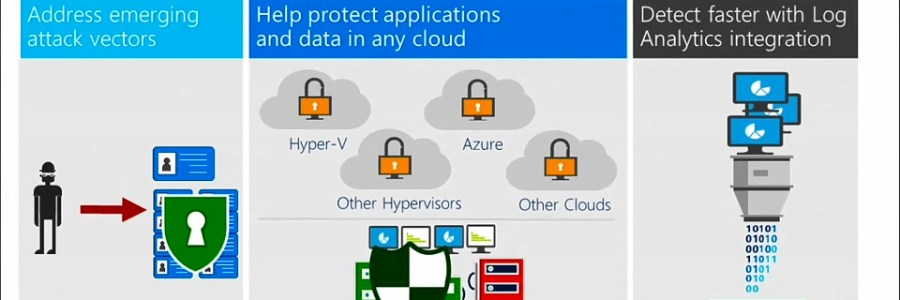 Security features in Windows Server 2016