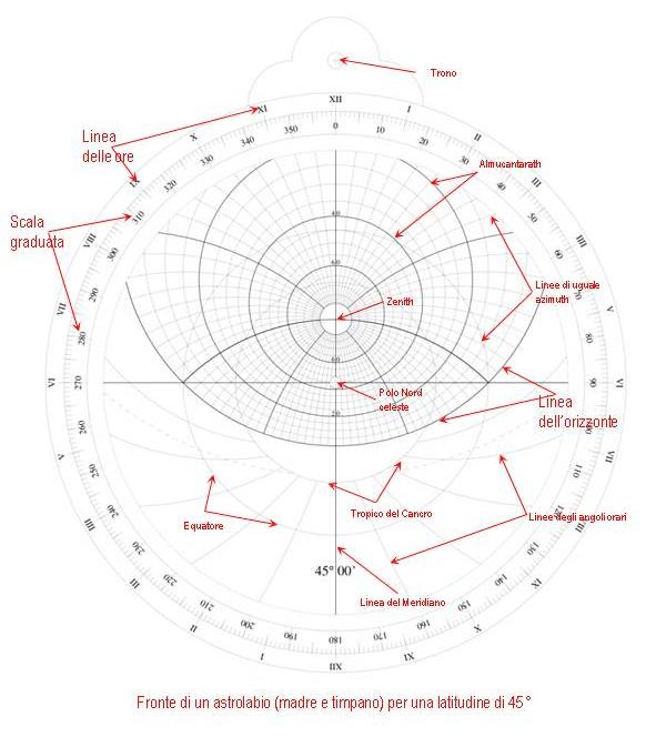 Fronte di un astrolabio piano