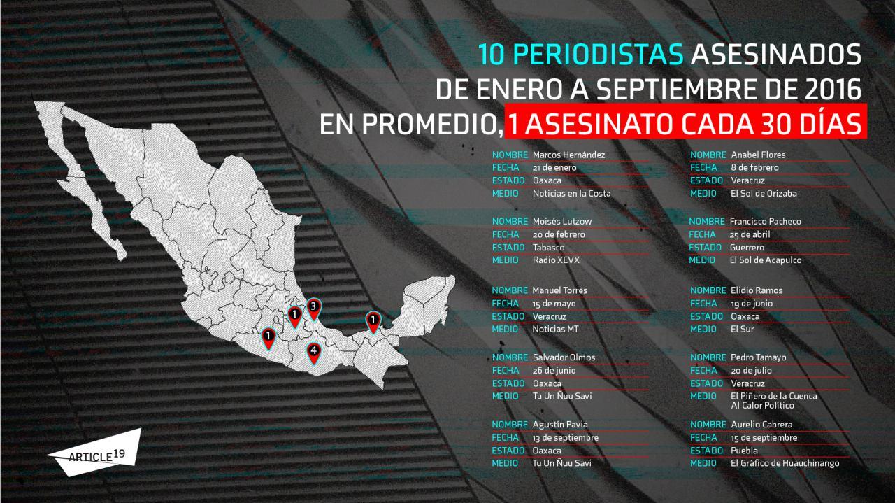 periodistas-asesinados-2016-a19
