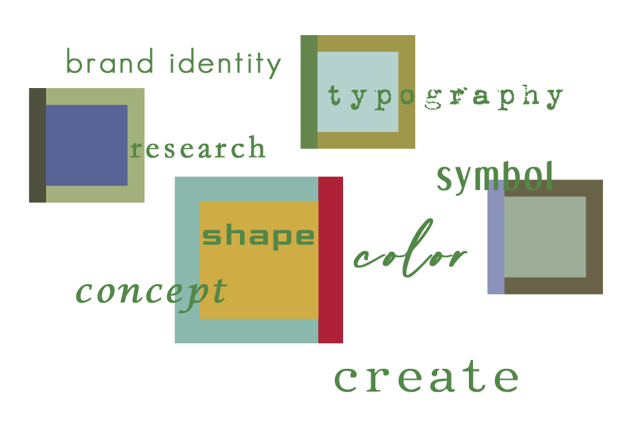 Artigiana Communication Design Crafting Page collage