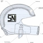 Peraturan Penggunaan Helm SNI di Indonesia