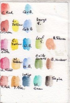 Alison Nicholls watercolor chart