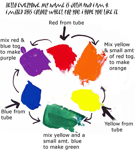COLOUR MIXING & PAINTS IN GENERAL (3/6)