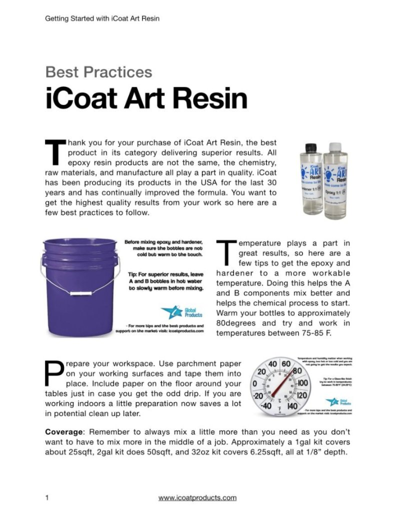 Art resin best practices