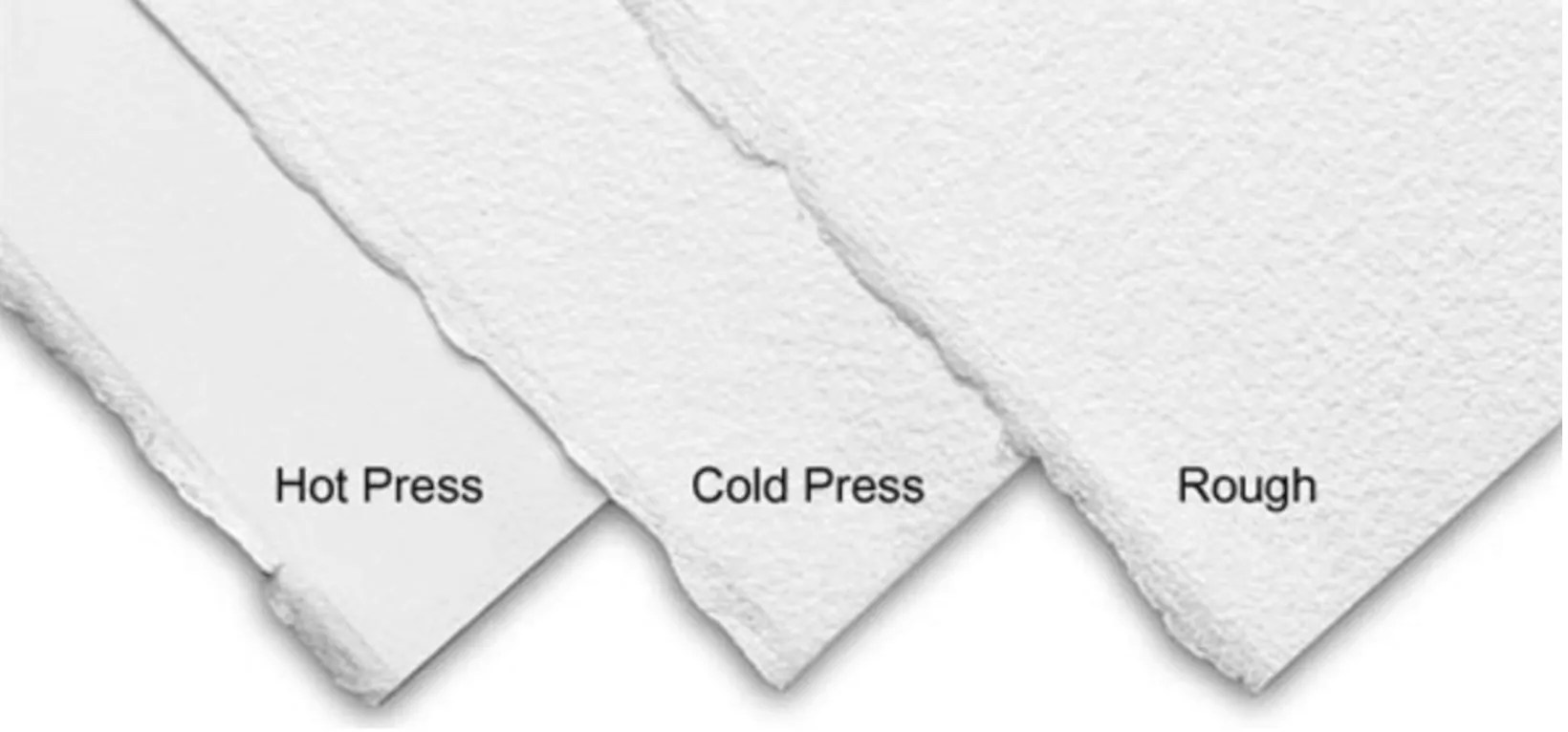 Different Paper Types