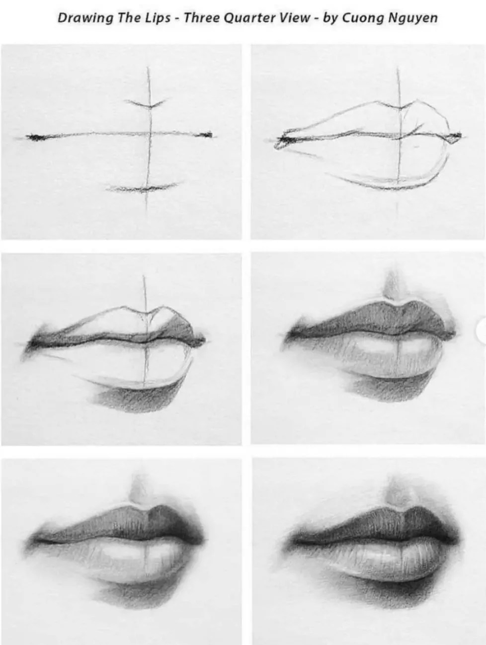 How to draw a mouth? 6