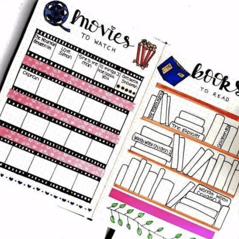 190+ Bullet Journal Page Ideas to Keep You Inspired 13