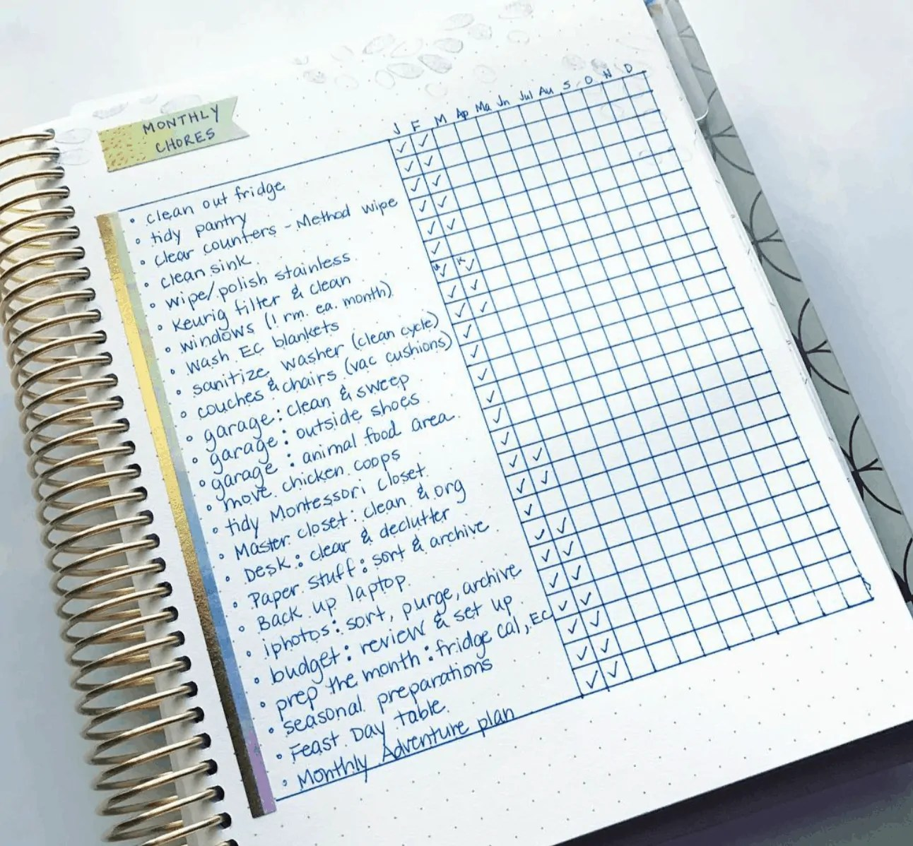 monthly chores ideas bullet journal