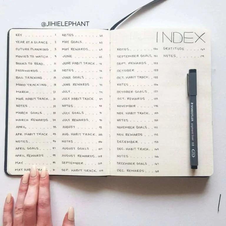 index bujo 5