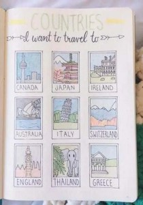 How to make a DIY travel journal or travel scrapbook   That Adventurer 5