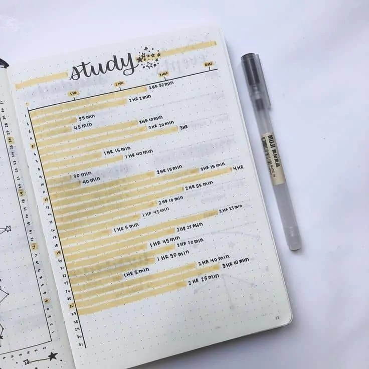 Study Tracker Ideas For Your College Bullet Journal 5