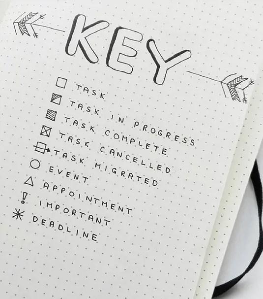 bujo key