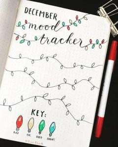 Mood Tracker