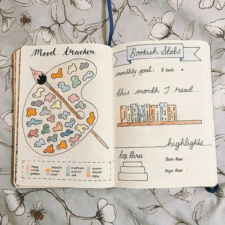 Bullet Journal Mood Tracker Ideas 20