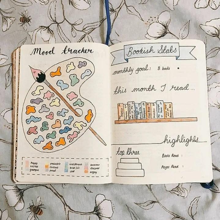 Bullet Journal Mood Tracker Ideas 20