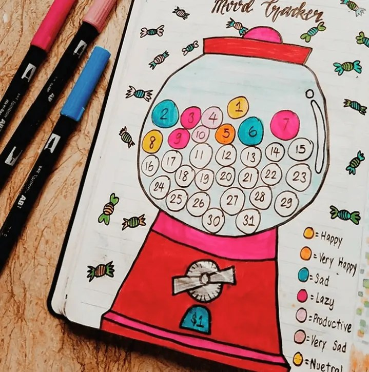 Bullet Journal Mood Tracker Ideas 29