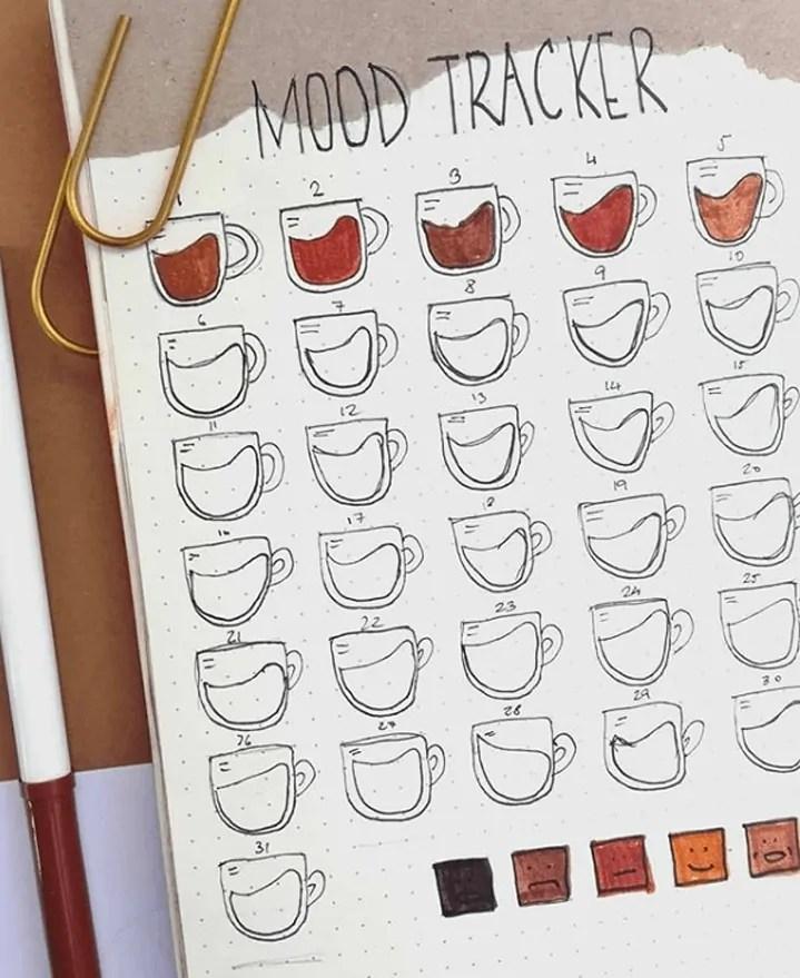 Bullet Journal Mood Tracker Ideas 31