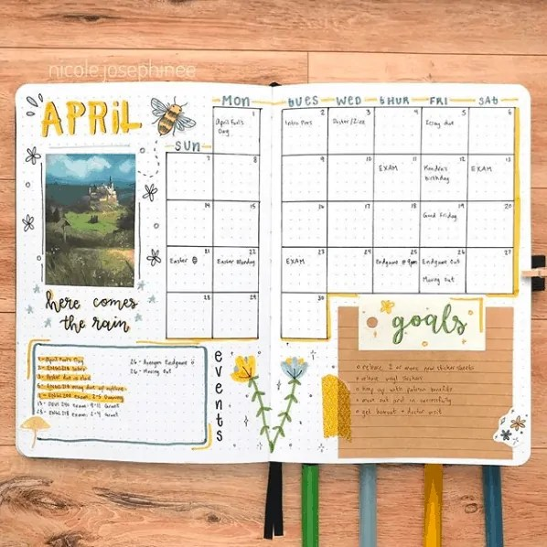 Easter Bullet Journal Monthly Spread