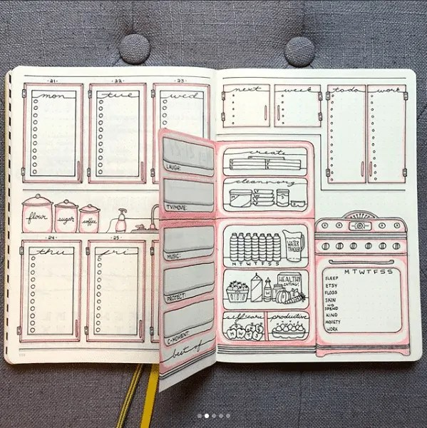 50+ Bullet Journal Weekly Spread Ideas 58