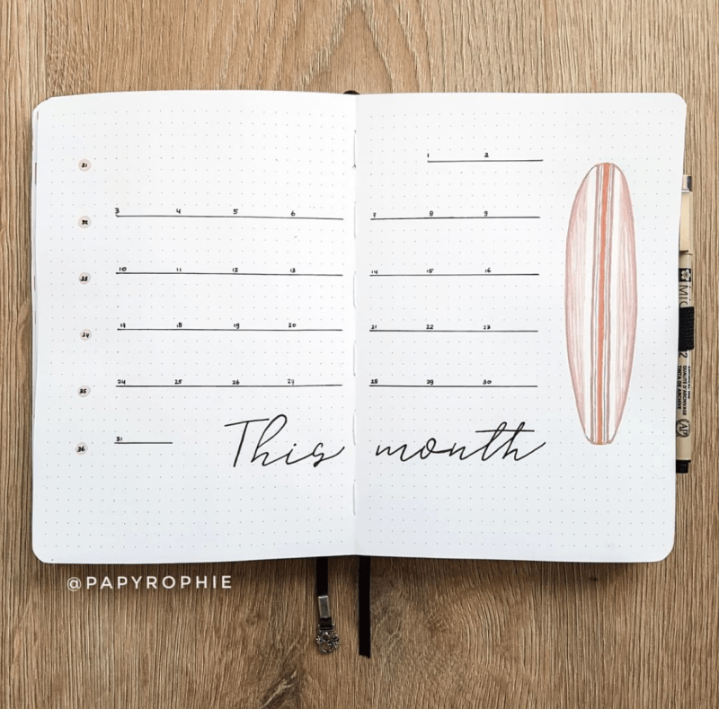 Bullet Journal Monthly August Idea