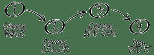 Custom Slime Steps