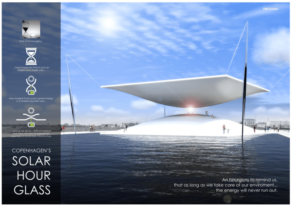 LAGI, 2014, Copenhagen, solar, concentrated, thermal, hourglass, renewable, energy