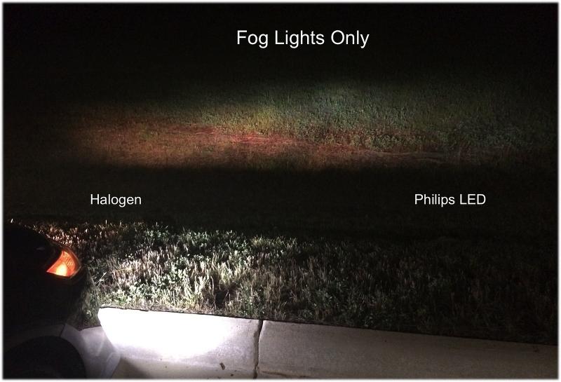 Led Fog Light Bulbs Vs Halogen