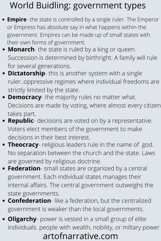 World-building types of government infographic