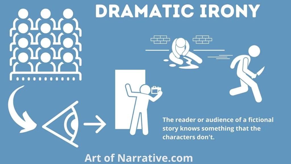 What is dramatic irony? three types of irony