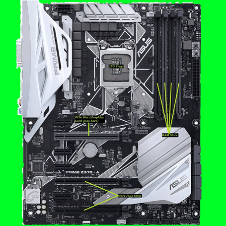 How to build a PC step by step: Motherboard