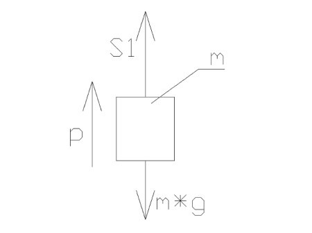 dynamika5 - Przyspieszenia poruszających się mas - zadanie 7